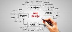dynamic web designing company in daryaganj